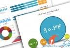 info_am_saham