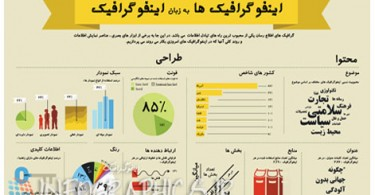 info_infographic