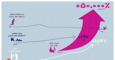 community_infographic_Farsi_s