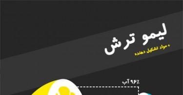 lemons-infographic_farsi (1)