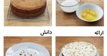 1311882291_data-cake-graphic