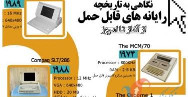 1314075658_laptophistory_s