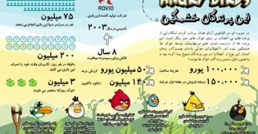 1364313440_angry_birds-infographic_s