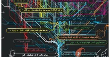 1317649739_intel_internet_s