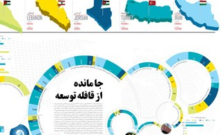 1325322225_20yrsdoc_infographic_s