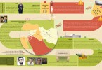 1333901427_iran-nucleur-infographic_s