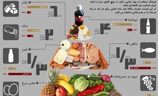 1333994706_masraf-infographic_s