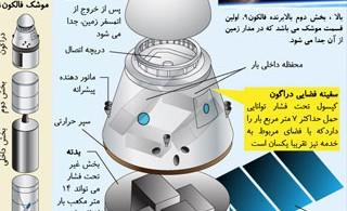 1339513209_dragon-capsule-infographic_s