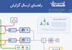 1341070931_facebook-report-infographic-s