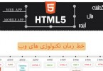 1341167788_html5-history-infographic_s