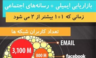 1341604377_socialmedia-marketing-infographic_s