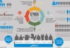 1342424540_crm-infographic_s