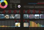1342810702_korea-vs-iran-infographic_s