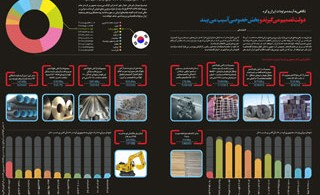 1342810702_korea-vs-iran-infographic_s