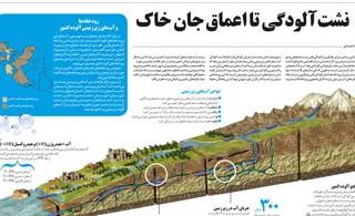 1344146392_underground-water-infographic_s