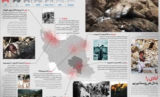 1345146206_iran-earthquake-infographic-s
