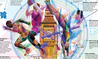 1345487924_olympic-infographic-s