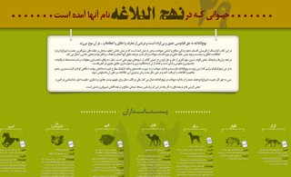 1347083759_-nahjolbalaghe-infographic_s