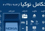 1347196181_nokia-evolution-infographic-s