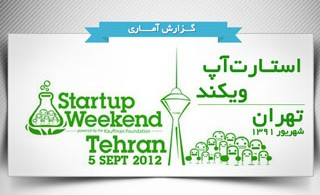1347338232_tehran-startup-weekend-infographic_s