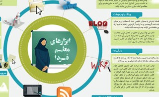 1349455574_tools-of-teacher-infographic-s