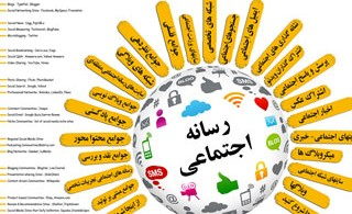 1350762852_social-media-infographic-s