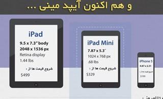 1351195938_ipad-mini-infographic_s