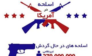 1356117005_us-guns_infographic_s