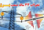 1357333153_history-of-electric-in-iran-infographic_s