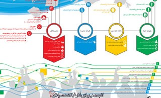 1357932413_alumni-association-infographic_s