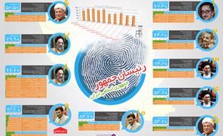 1357932998_iran-president-infographic_s