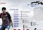 1358626315_messi-infographic_s