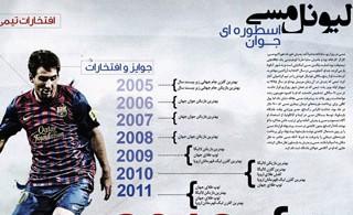 1358626315_messi-infographic_s
