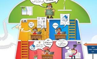 1359406263_amlak-saba-infographic_s