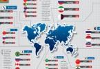 1360085683_world-resource_infographic_s