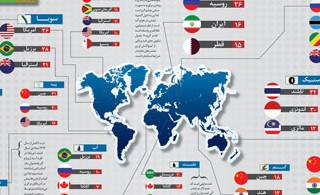 1360085683_world-resource_infographic_s