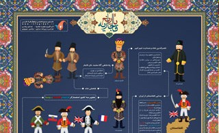 1360664843_qajar_infographic_s