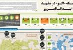 1362065145_ego-mashhad-infographic_s
