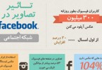 1365779366_facebook_like-infographic_s