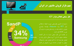 1366835261_lcd-monitor-salas-infographic-s