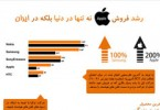 1367255118_apple-sales-infographic-s