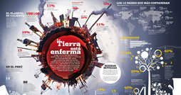 1368170635_environment-insp-infographic_s