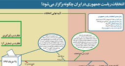 1369460011_iran-election-process_s