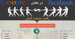 1372430730_google-adwords-vs-facebook-ads_254_134