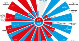 1373701719_china-vs-usa-infographic_s