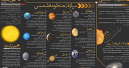1374471637_solar-system-infographic_s