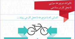 1376125698_bike-to-work-week_s