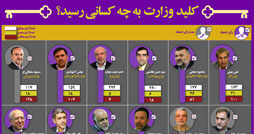 1376982197_iran-2013-ministers-infographic_s