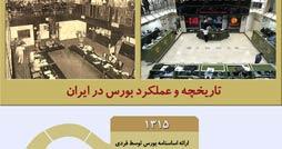 1377689145_bourceiran_history_thumbnail
