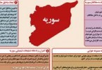 1378299543_warinsyria_infographics.ir_254_134